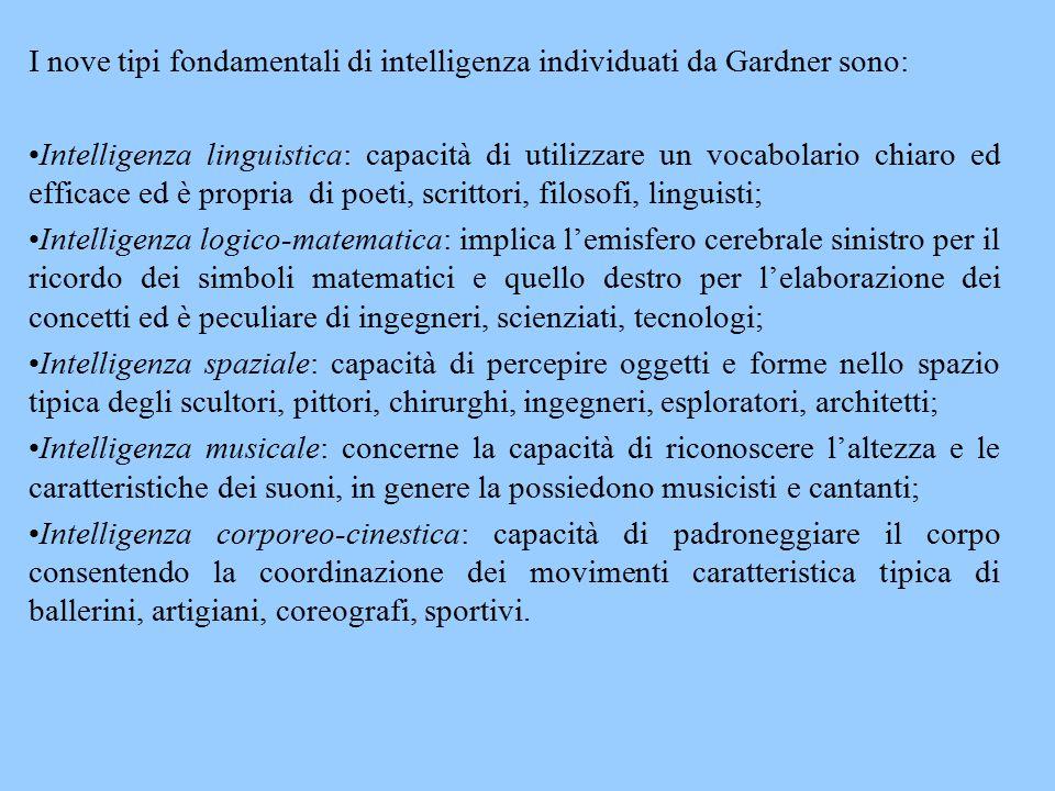 I nove tipi fondamentali di intelligenza individuati da Gardner sono: