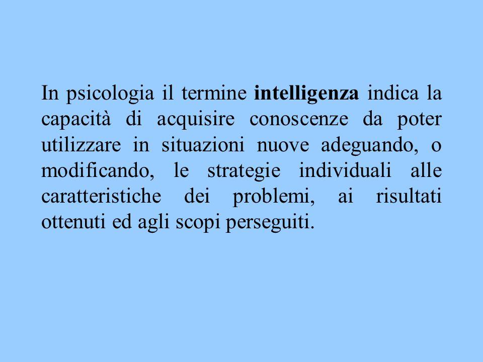 In psicologia il termine intelligenza indica la capacità di acquisire conoscenze da poter utilizzare in situazioni nuove adeguando, o modificando, le strategie individuali alle caratteristiche dei problemi, ai risultati ottenuti ed agli scopi perseguiti.