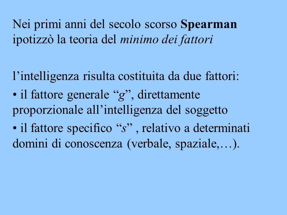Nei primi anni del secolo scorso Spearman ipotizzò la teoria del minimo dei fattori