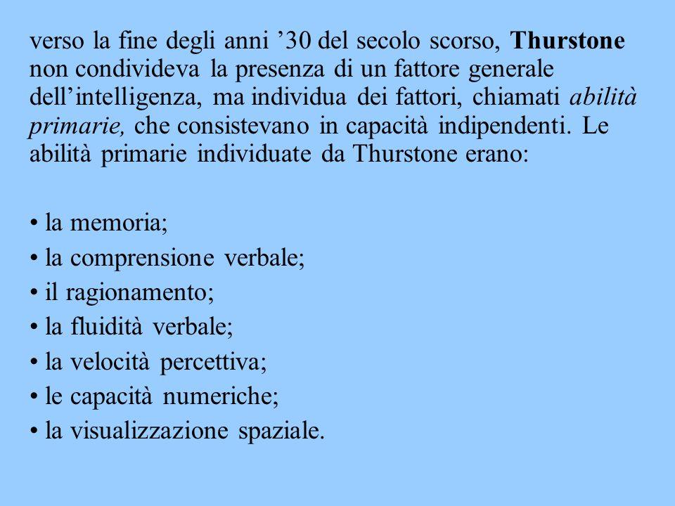 verso la fine degli anni '30 del secolo scorso, Thurstone non condivideva la presenza di un fattore generale dell'intelligenza, ma individua dei fattori, chiamati abilità primarie, che consistevano in capacità indipendenti. Le abilità primarie individuate da Thurstone erano: