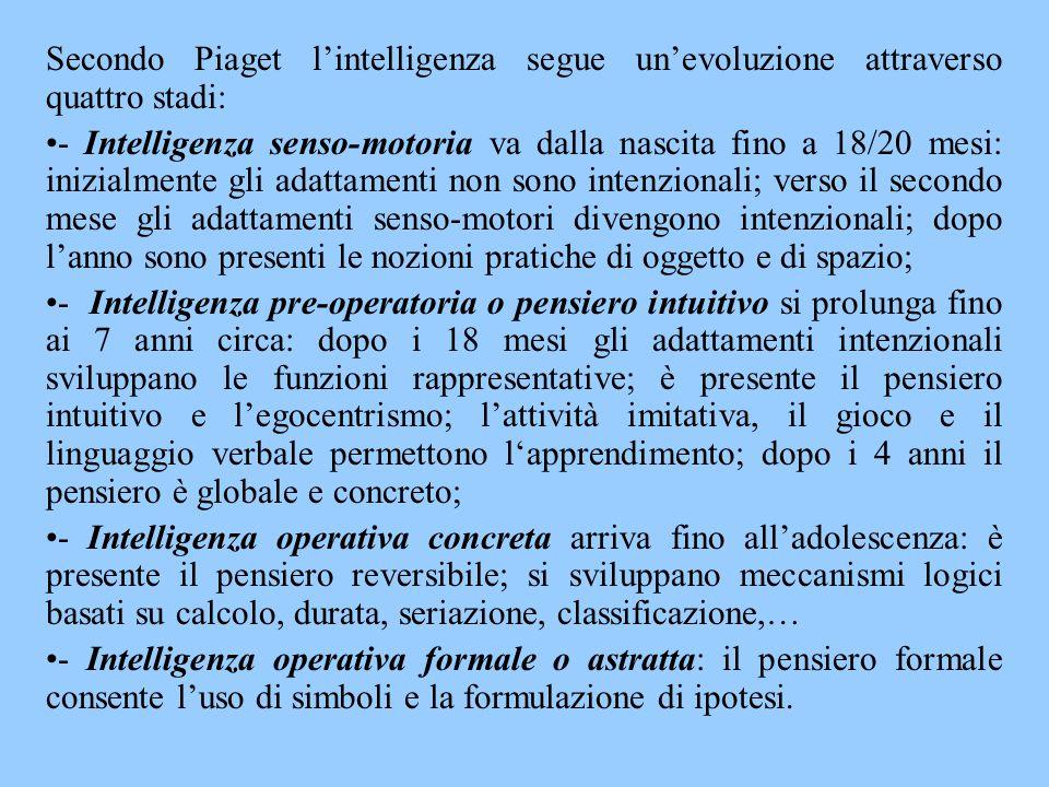 Secondo Piaget l'intelligenza segue un'evoluzione attraverso quattro stadi: