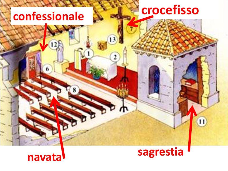 crocefisso confessionale sagrestia navata