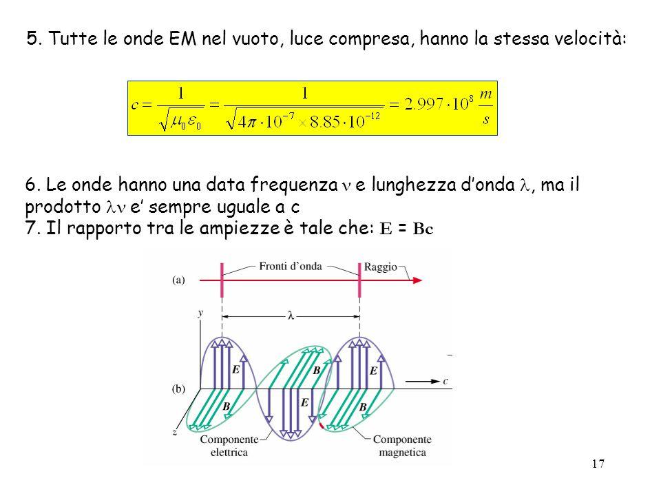 5. Tutte le onde EM nel vuoto, luce compresa, hanno la stessa velocità: