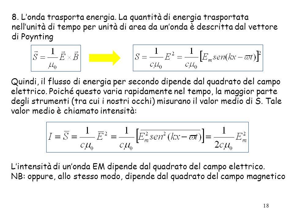 8. L'onda trasporta energia