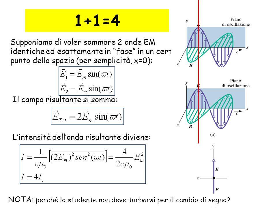 1+1=4 Supponiamo di voler sommare 2 onde EM identiche ed esattamente in fase in un certo punto dello spazio (per semplicità, x=0):