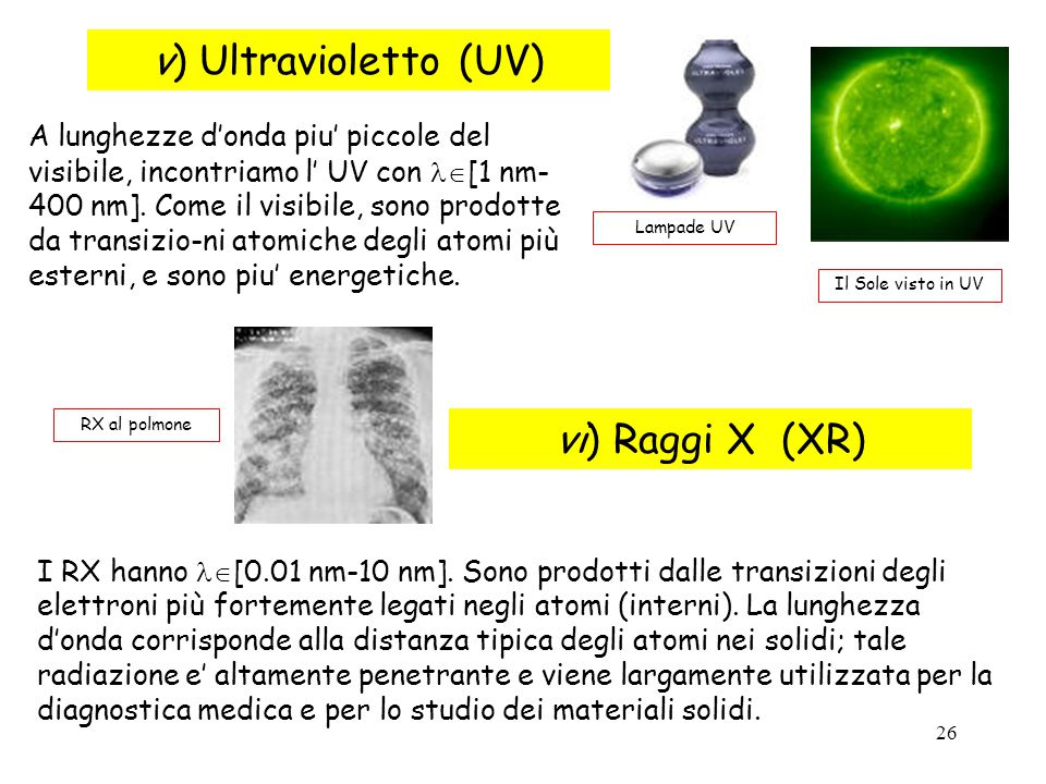 v) Ultravioletto (UV) vi) Raggi X (XR)