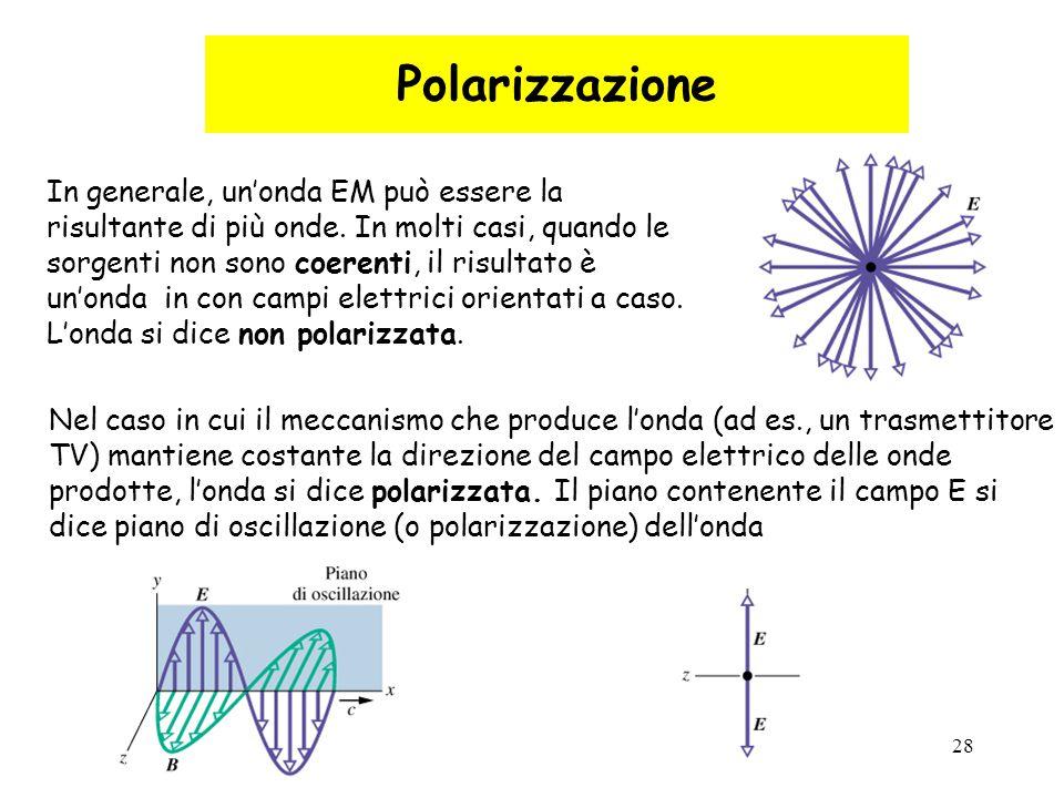 Polarizzazione