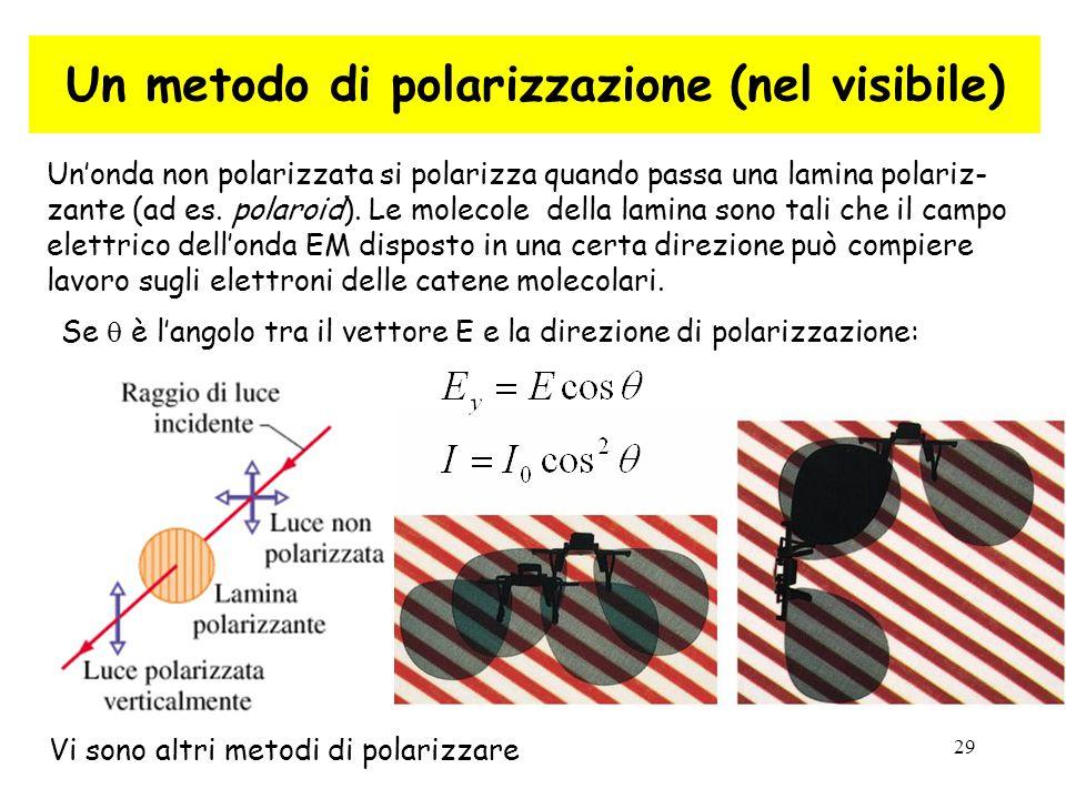 Un metodo di polarizzazione (nel visibile)