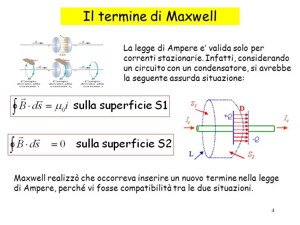 Il termine di Maxwell