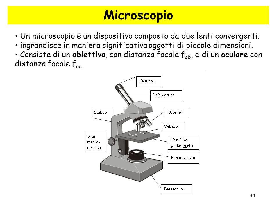 Microscopio Un microscopio è un dispositivo composto da due lenti convergenti; ingrandisce in maniera significativa oggetti di piccole dimensioni.