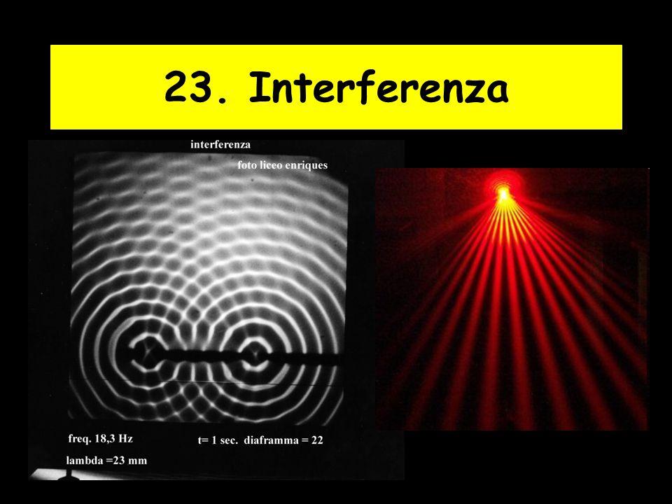 23. Interferenza