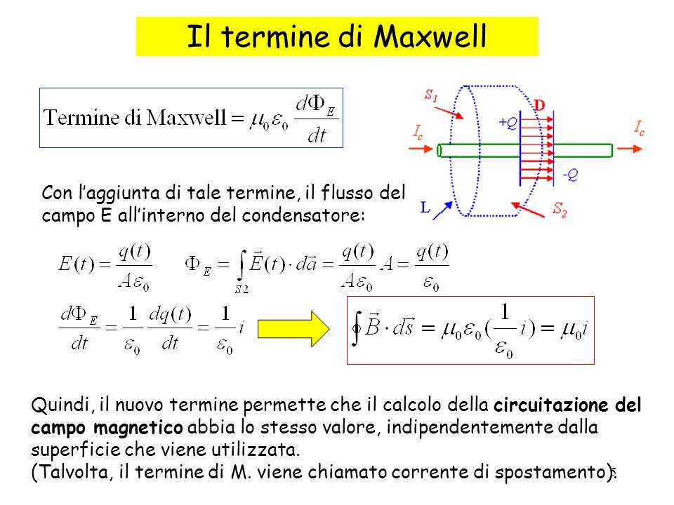 Il termine di Maxwell Con l'aggiunta di tale termine, il flusso del campo E all'interno del condensatore: