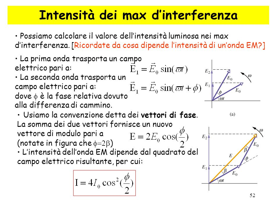 Intensità dei max d'interferenza