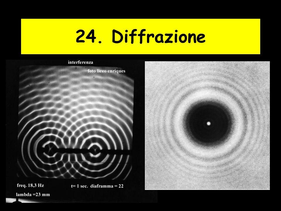 24. Diffrazione