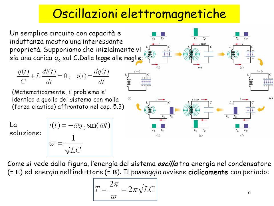 Oscillazioni elettromagnetiche