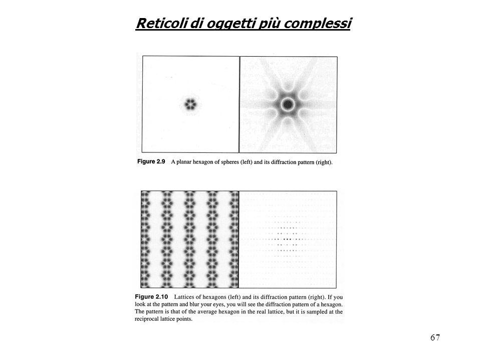 Reticoli di oggetti più complessi