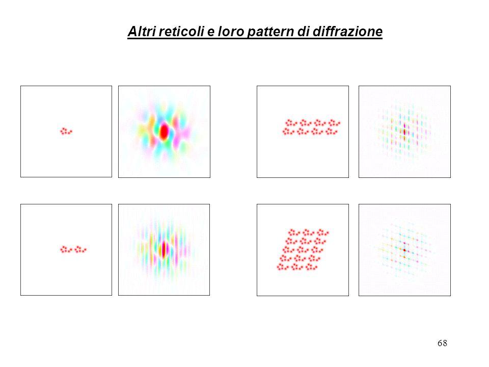 Altri reticoli e loro pattern di diffrazione