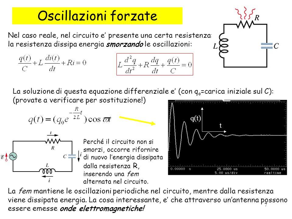 Oscillazioni forzate Nel caso reale, nel circuito e' presente una certa resistenza: la resistenza dissipa energia smorzando le oscillazioni: