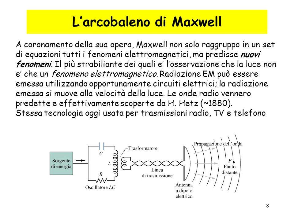 L'arcobaleno di Maxwell
