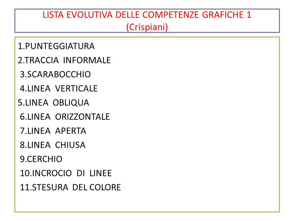 LISTA EVOLUTIVA DELLE COMPETENZE GRAFICHE 1 (Crispiani)