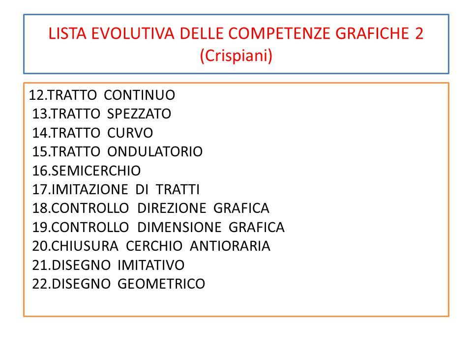 LISTA EVOLUTIVA DELLE COMPETENZE GRAFICHE 2 (Crispiani)