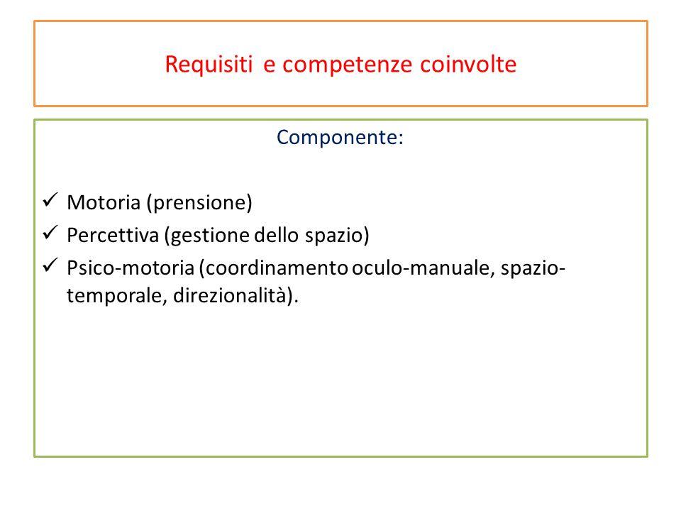 Requisiti e competenze coinvolte
