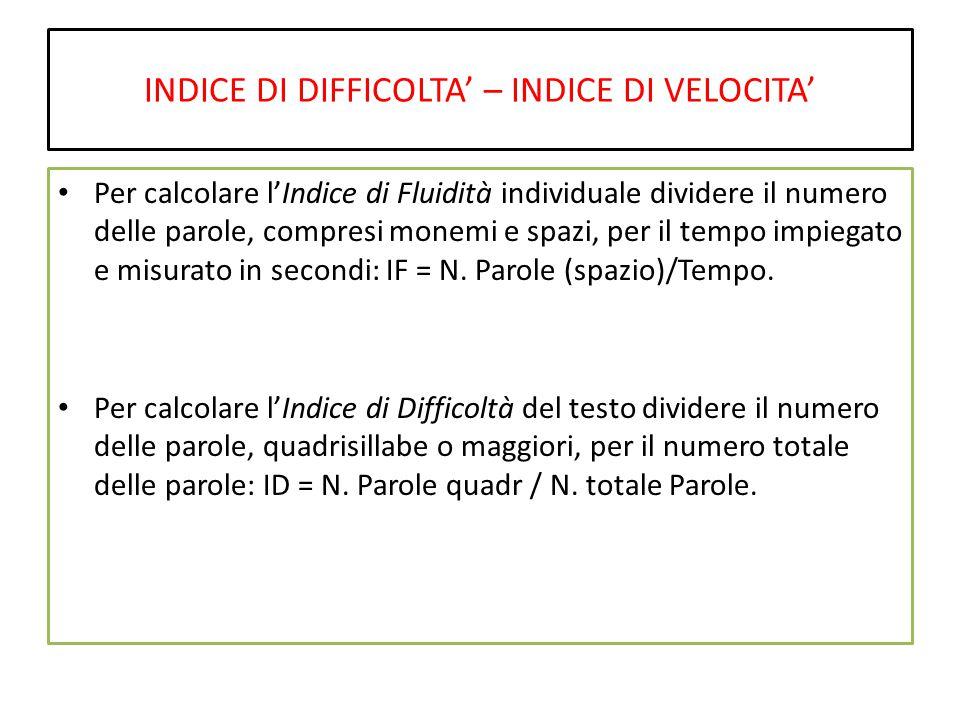 INDICE DI DIFFICOLTA' – INDICE DI VELOCITA'