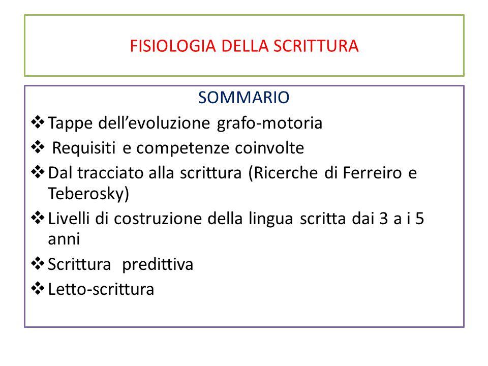 FISIOLOGIA DELLA SCRITTURA