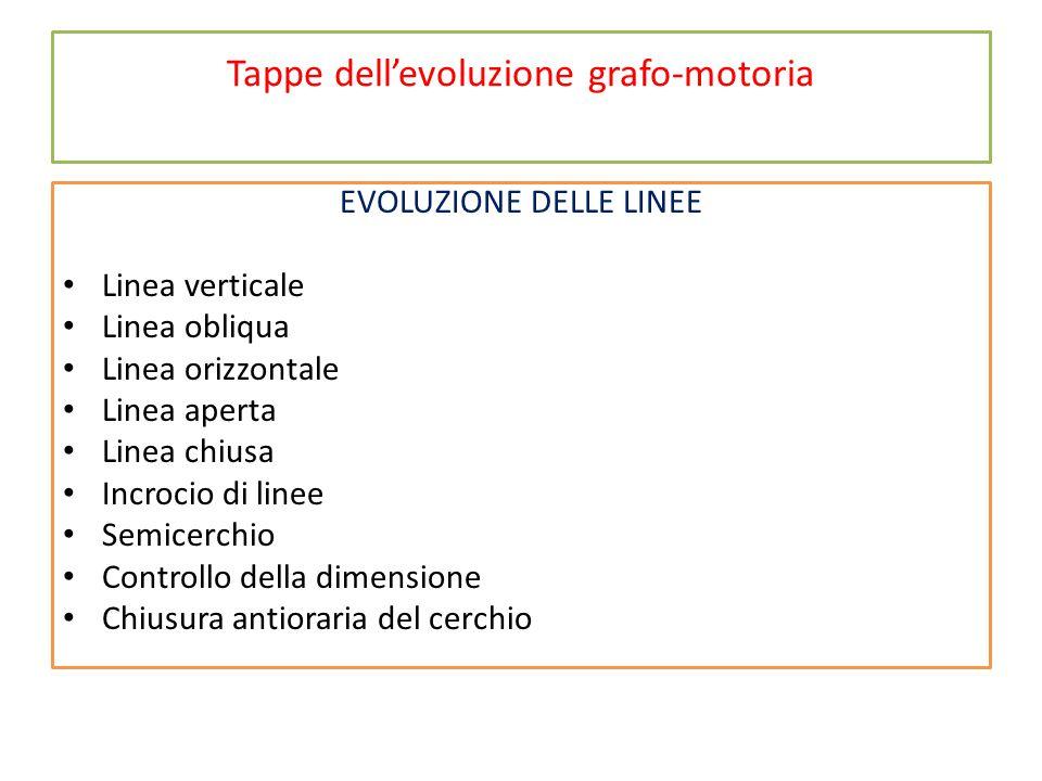 Tappe dell'evoluzione grafo-motoria