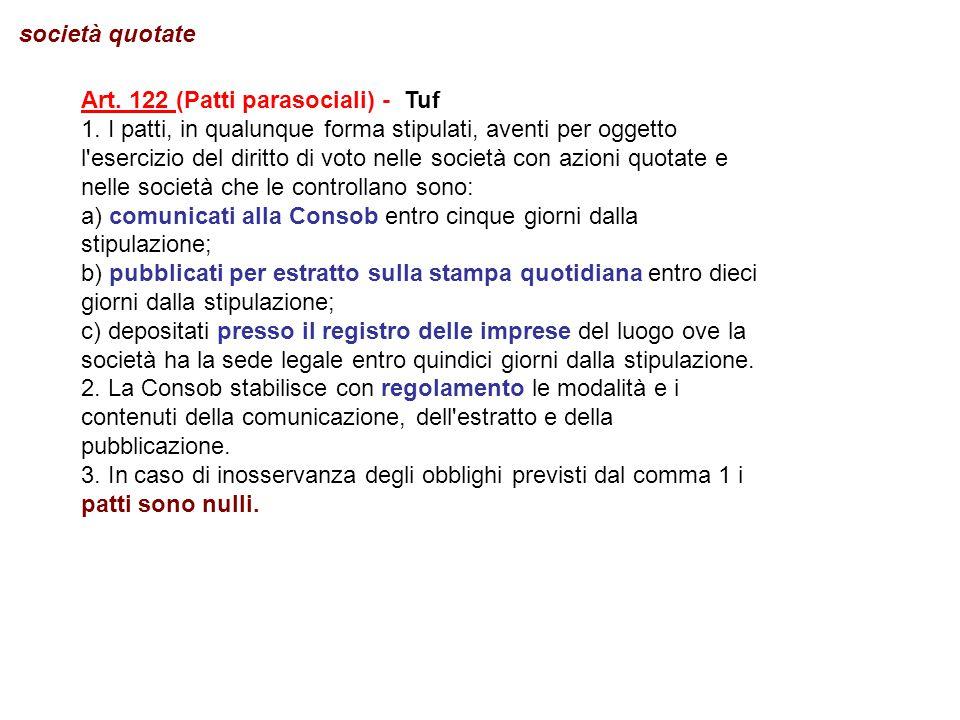 società quotate Art. 122 (Patti parasociali) - Tuf.
