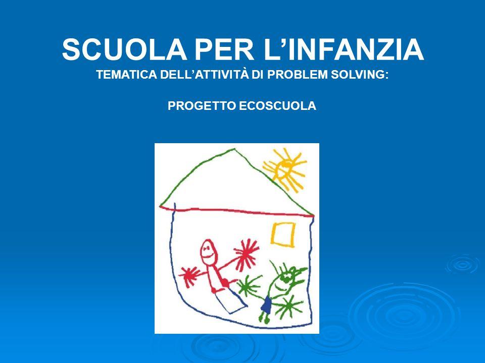 TEMATICA DELL'ATTIVITÀ DI PROBLEM SOLVING:
