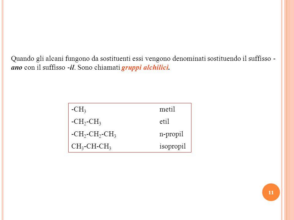 Quando gli alcani fungono da sostituenti essi vengono denominati sostituendo il suffisso -