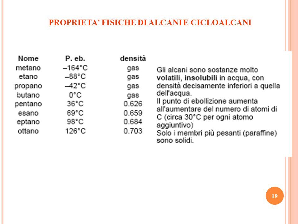 PROPRIETA FISICHE DI ALCANI E CICLOALCANI