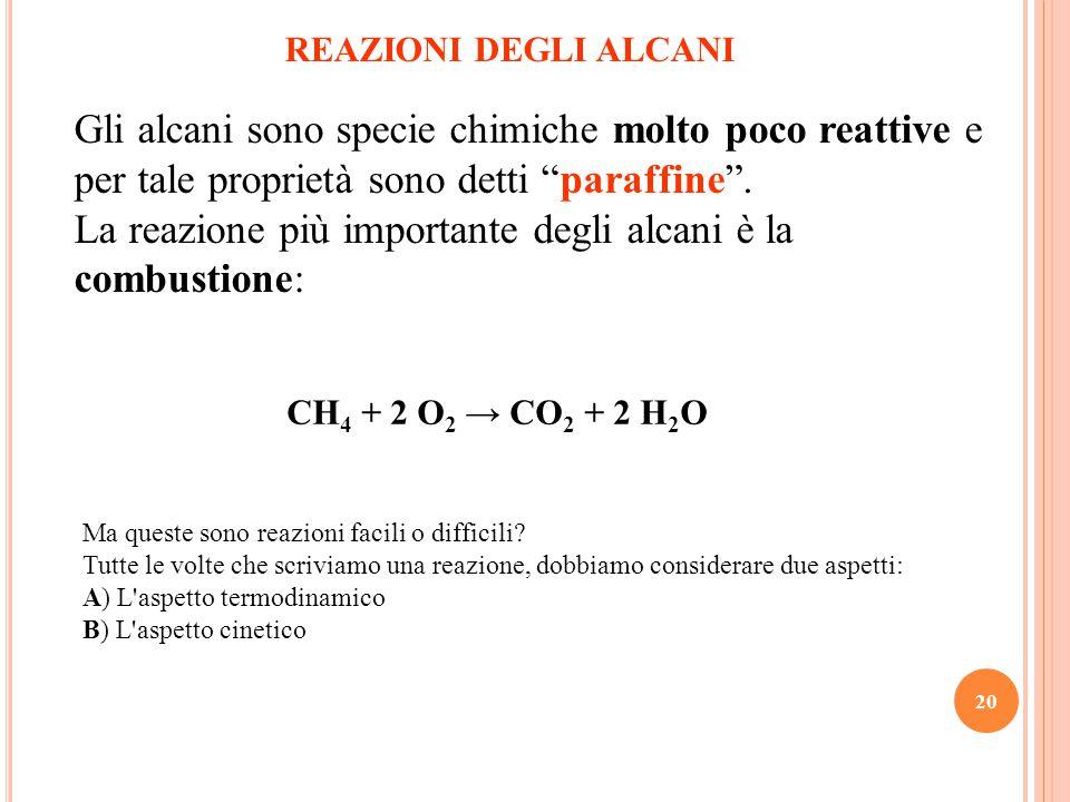La reazione più importante degli alcani è la combustione: