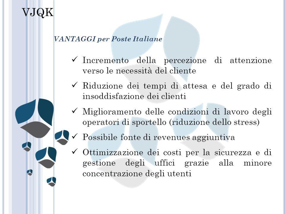VANTAGGI per Poste Italiane