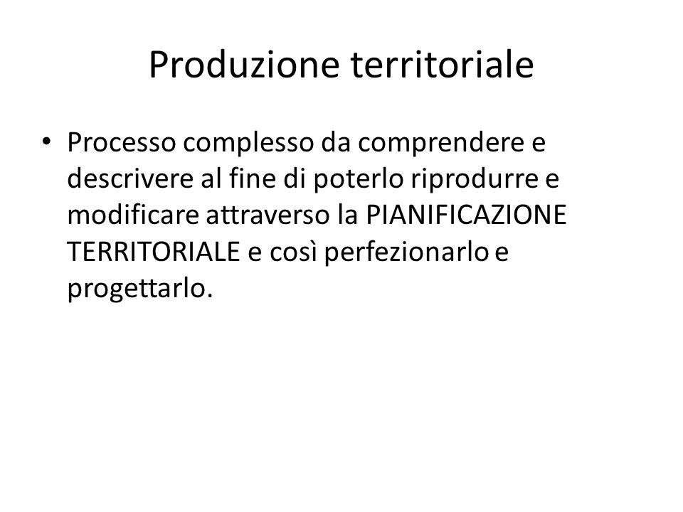 Produzione territoriale