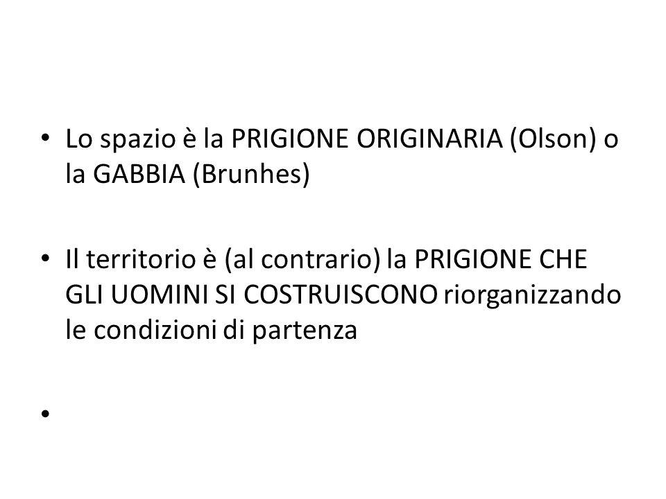 Lo spazio è la PRIGIONE ORIGINARIA (Olson) o la GABBIA (Brunhes)