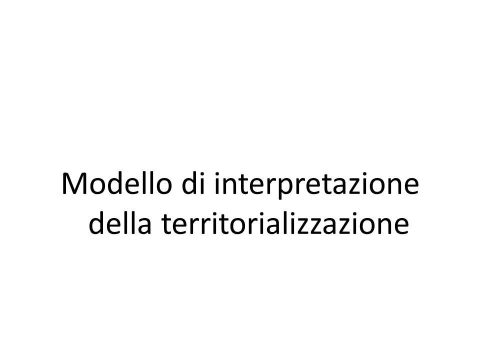 Modello di interpretazione della territorializzazione