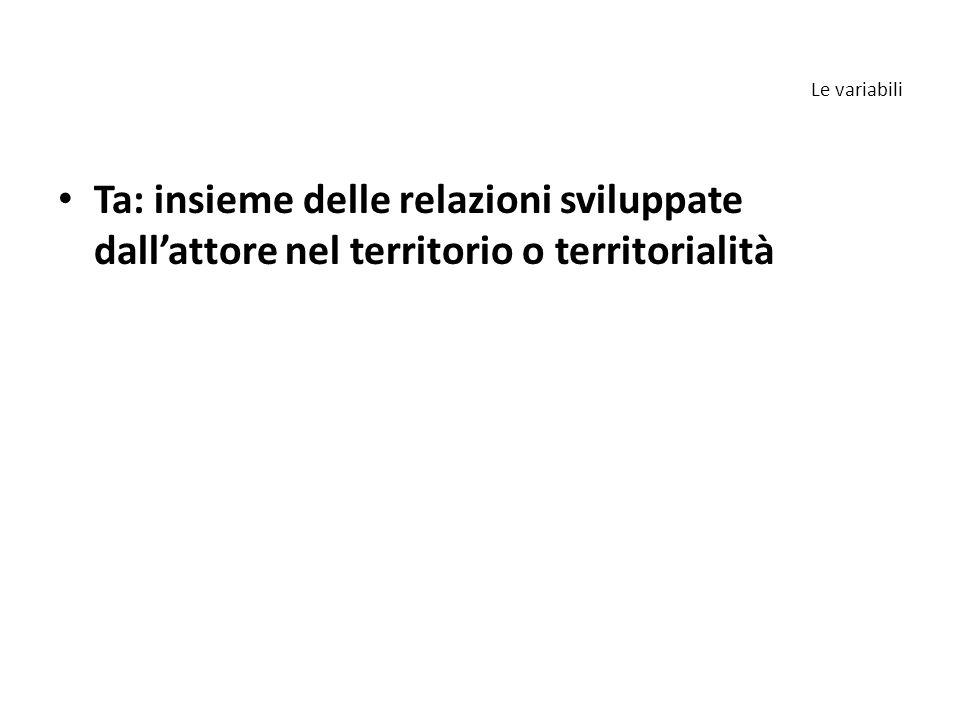 Le variabili Ta: insieme delle relazioni sviluppate dall'attore nel territorio o territorialità