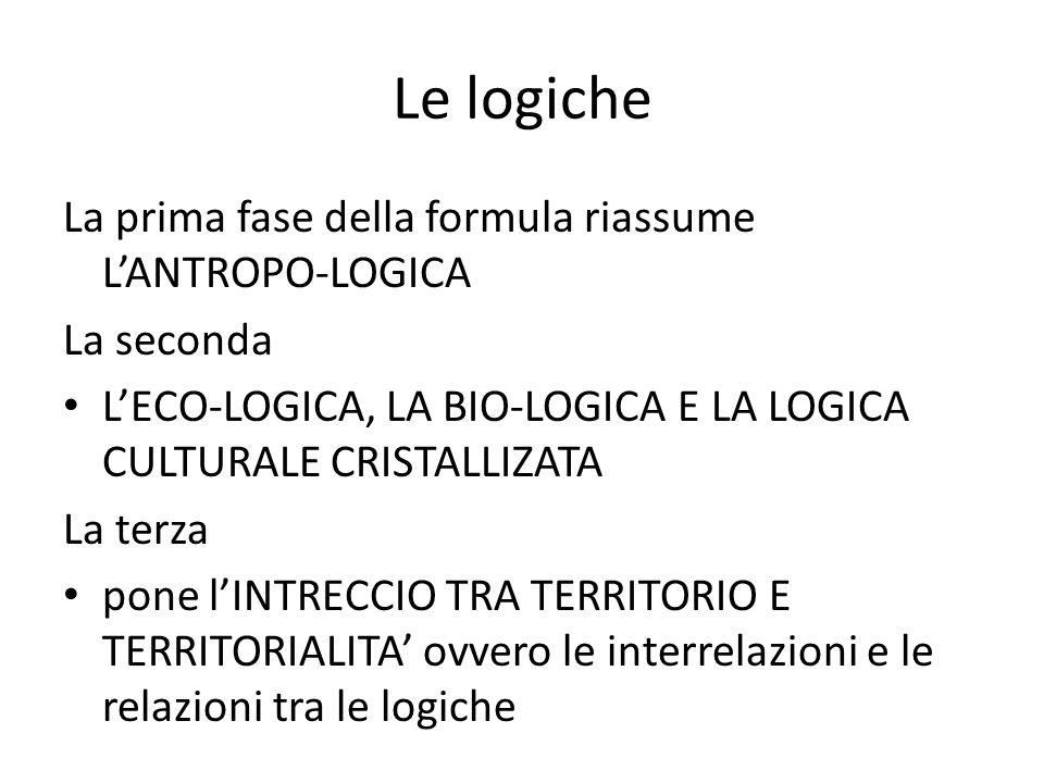 Le logiche La prima fase della formula riassume L'ANTROPO-LOGICA