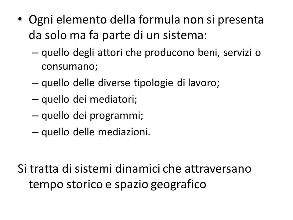 Ogni elemento della formula non si presenta da solo ma fa parte di un sistema:
