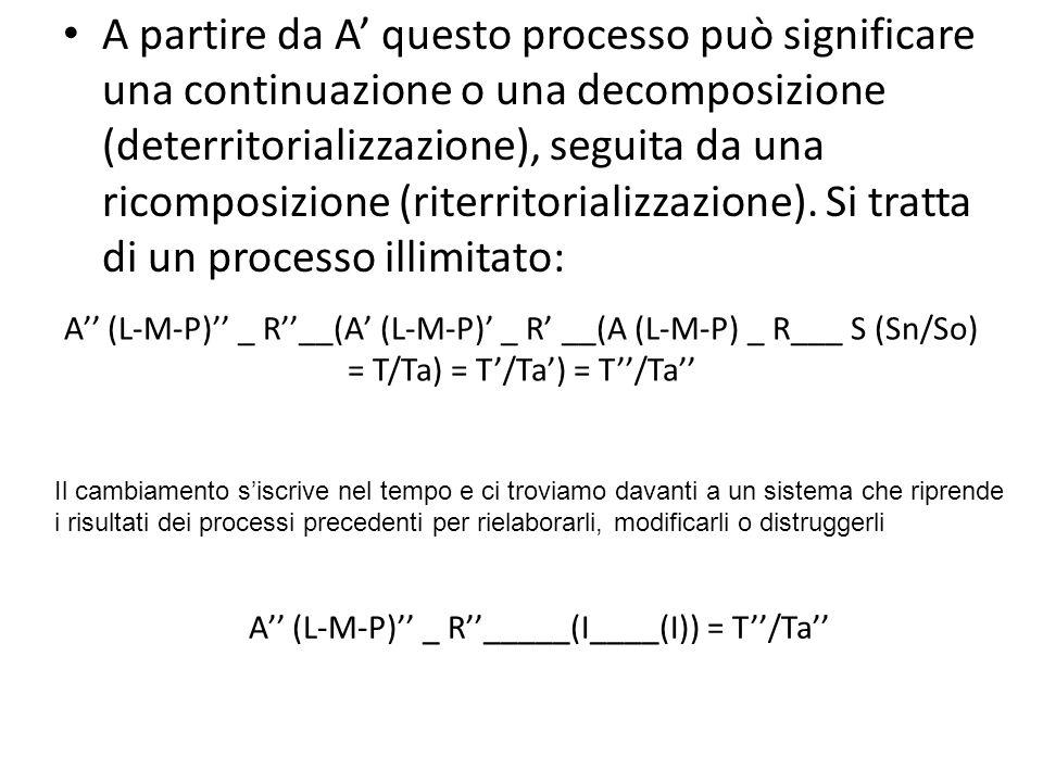 A'' (L-M-P)'' _ R''_____(I____(I)) = T''/Ta''