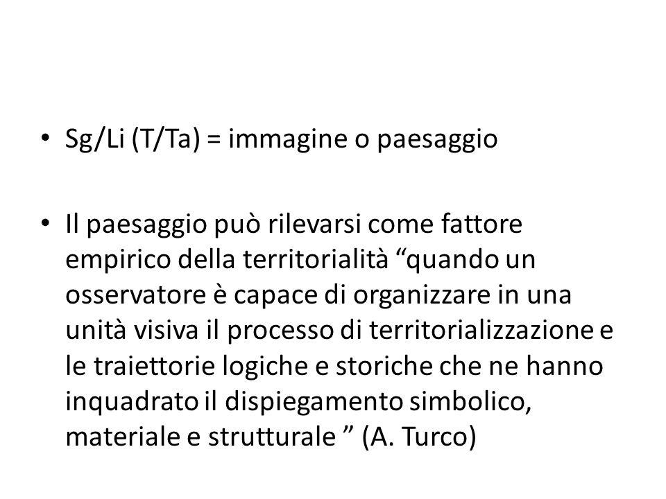 Sg/Li (T/Ta) = immagine o paesaggio