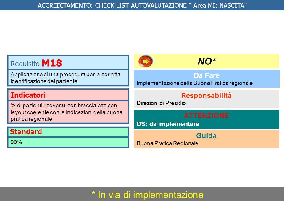 * In via di implementazione