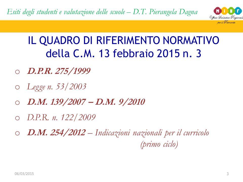 IL QUADRO DI RIFERIMENTO NORMATIVO della C.M. 13 febbraio 2015 n. 3