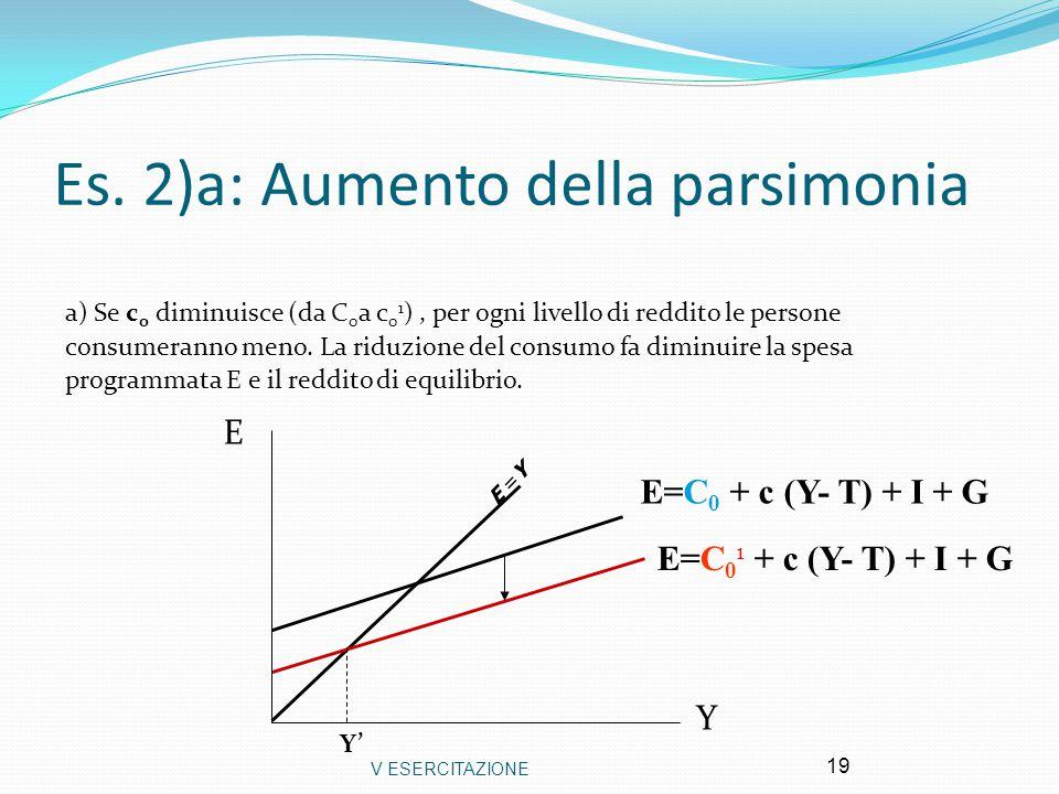 Es. 2)a: Aumento della parsimonia