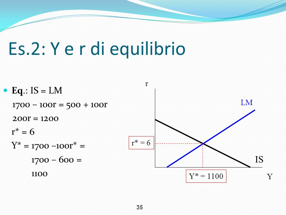Es.2: Y e r di equilibrio Eq.: IS = LM 1700 – 100r = 500 + 100r