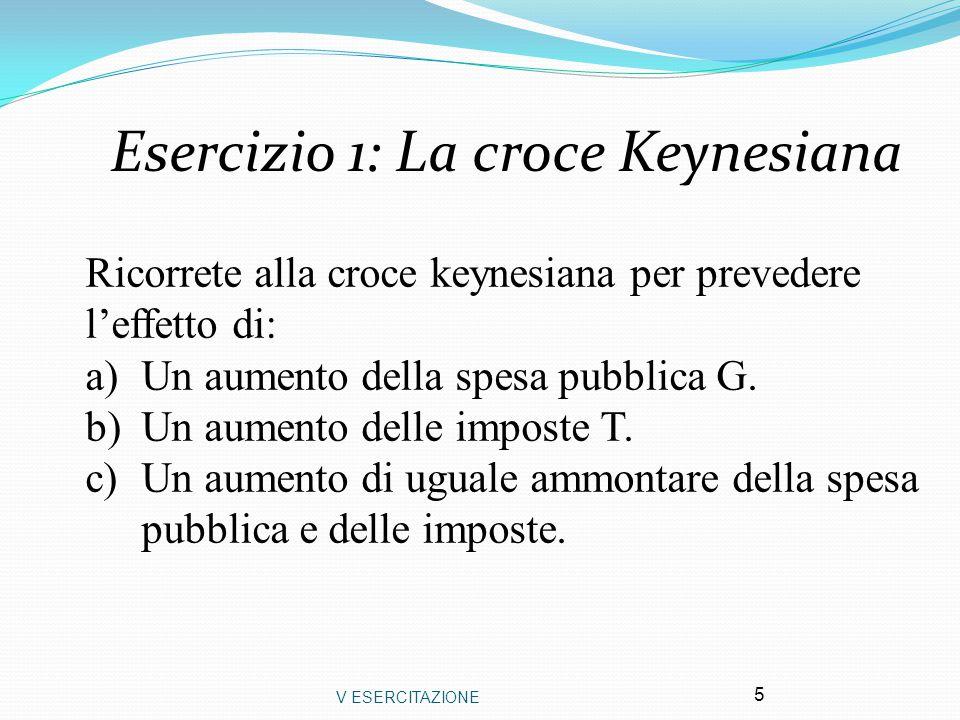 Esercizio 1: La croce Keynesiana