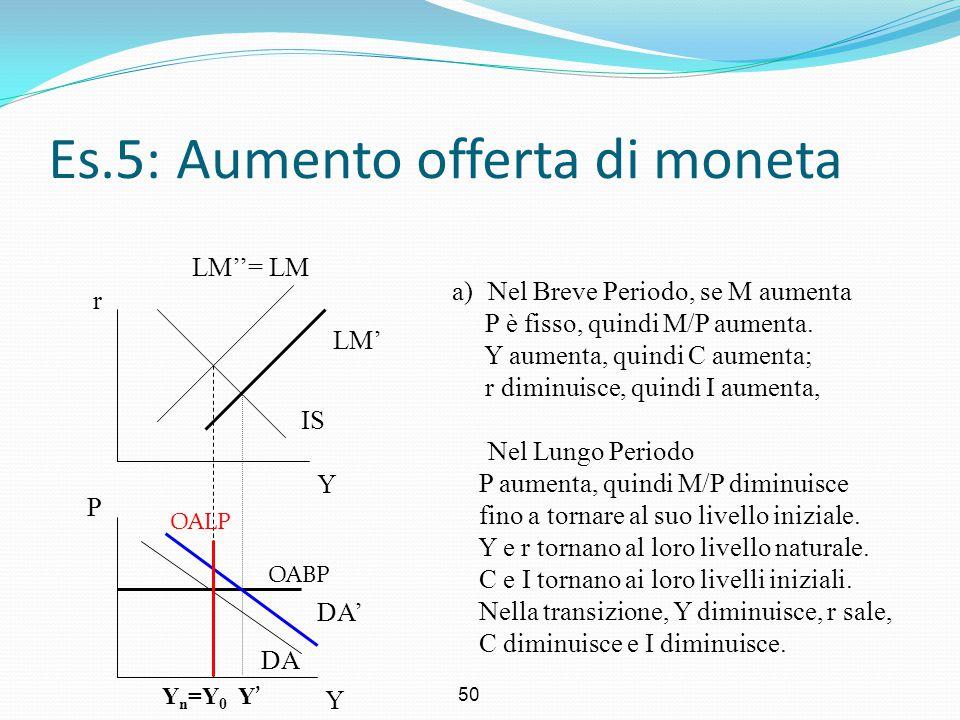Es.5: Aumento offerta di moneta