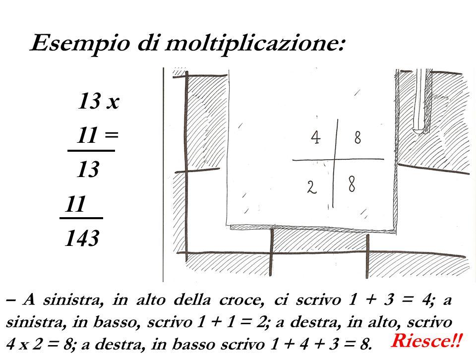 Esempio di moltiplicazione: